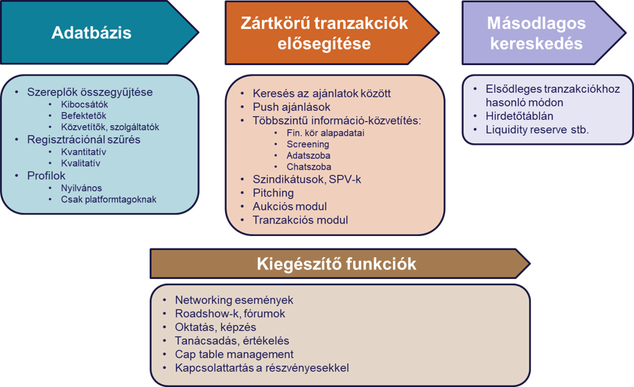 képzés az opciós kereskedelem terén hírkereskedelem bináris